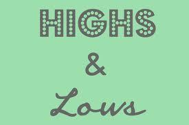 Weekly Reflections: Highs and Lows For The Week Ahead!