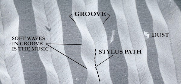 Vinyl record grooves, close up