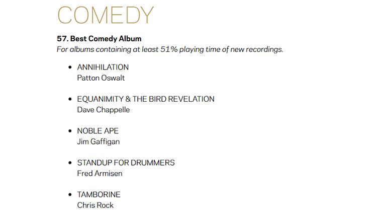 2019 Grammy Noms