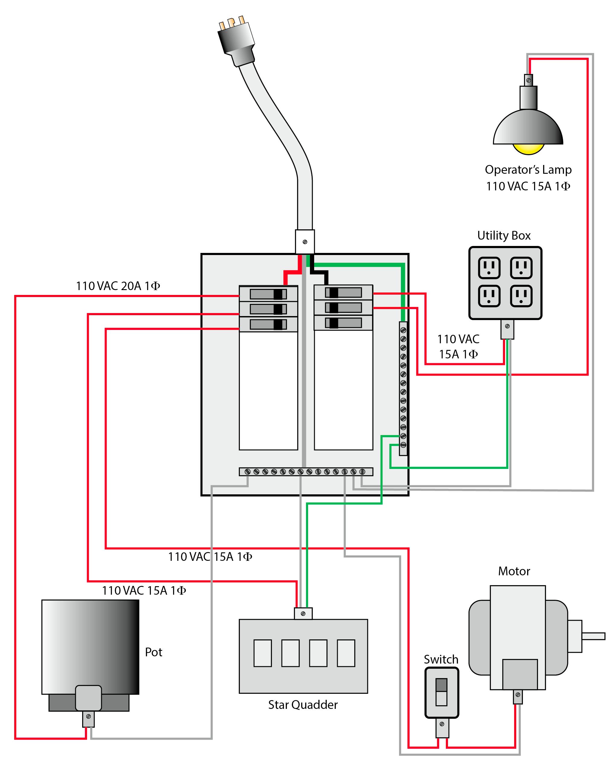 Conduit Wiring Diagram - efcaviation.com