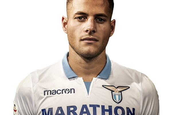 Alessandro Rossi, Source- Official S.S.Lazio