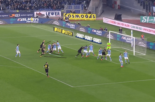 Inter's Corner Movement Against Lazio, Source - Premier Sports