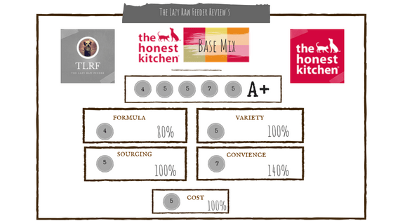 The Honest Kitchen Review By The Lazy Raw Feeder