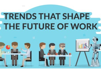 ...Creating the future of work - Leadspace