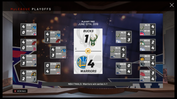 If the 2019 NBA Playoffs Began Today: 2K Edition - The Lead