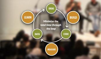 Lean Startup Process Diagram
