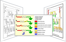 Introduction Of Wiring Diagram Color Coding The Learning Pathway