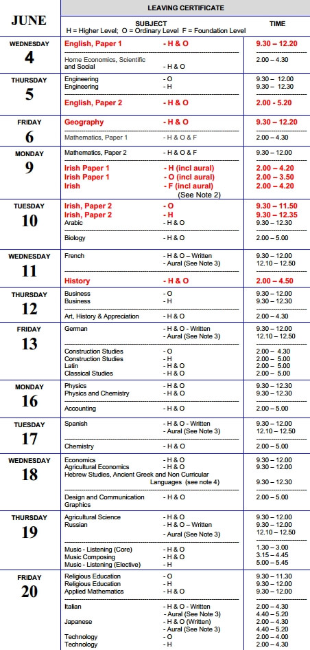 leaving cert timetable 2014