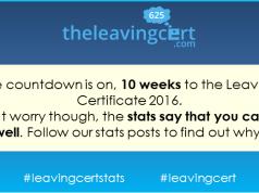 leaving cert stats