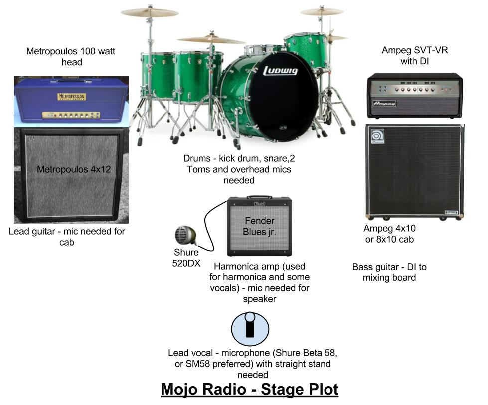 Stage plot - electric