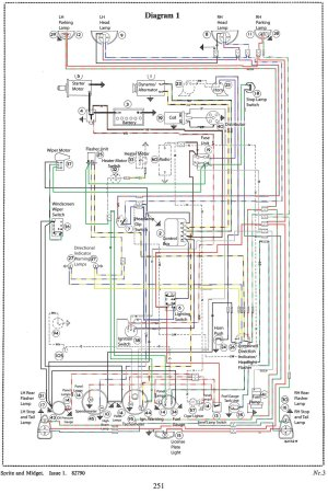 wiring diagram | Soloist Sprite Club Blog