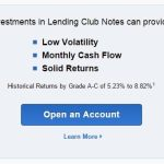 42 Lending Club States Now Open For Investors