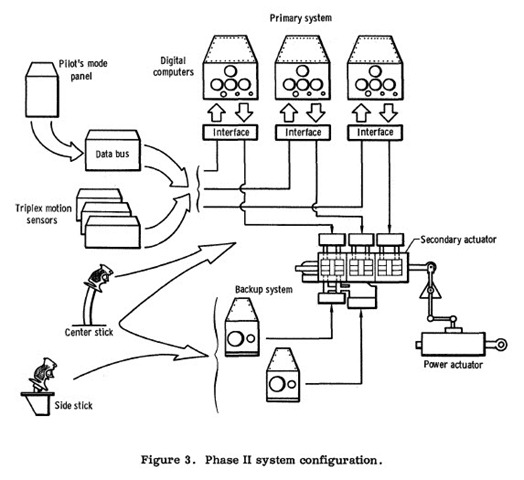 1999 Dt466e Engine Wiring Schematic - Wiring Diagrams Dock