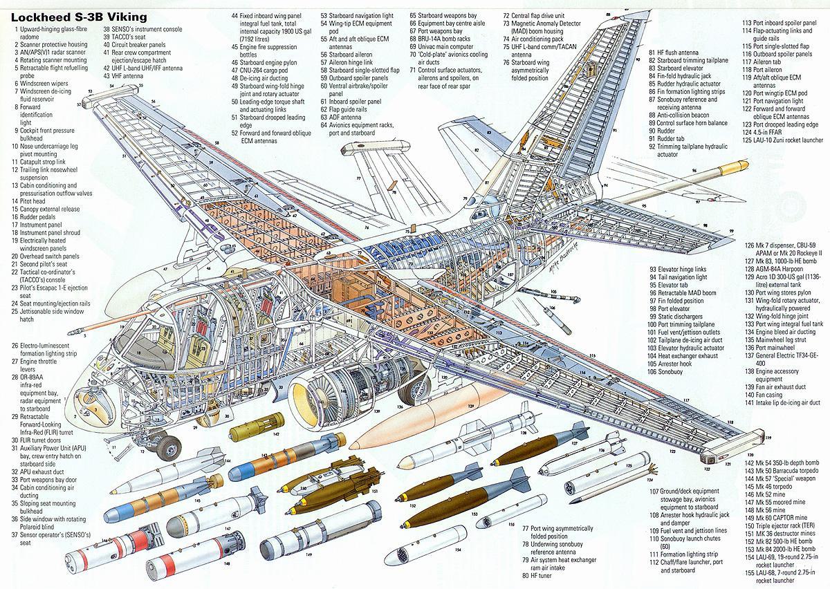 airplane schematics