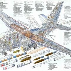 Jet Engine Parts Diagram Model T Ford Wiring Aircraft Carrier Schematics Free Image