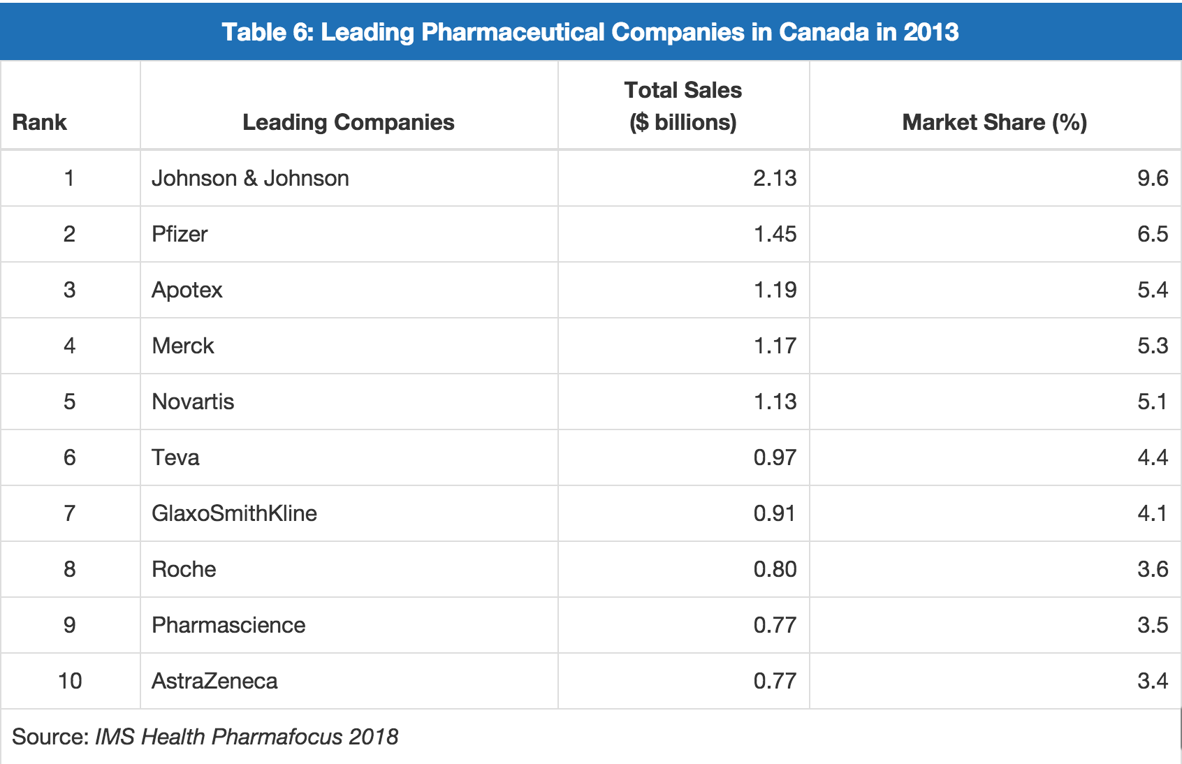 Why Bernie Is Wrong About Prescription Drugs In Canada