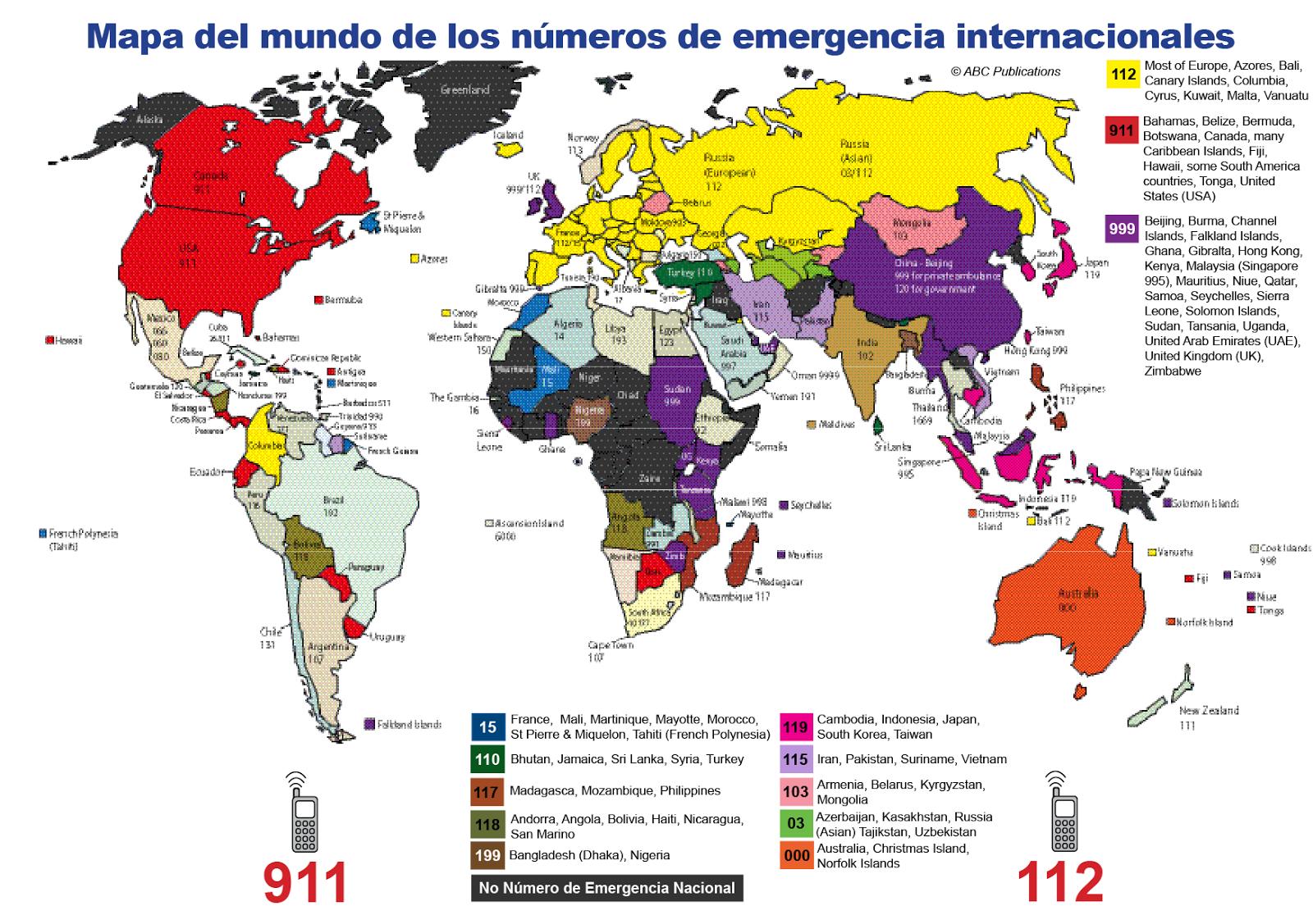Worldwide Emergency Numbers