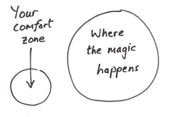 notes comfort zone