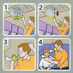 help yourself first airplane oxygen mask