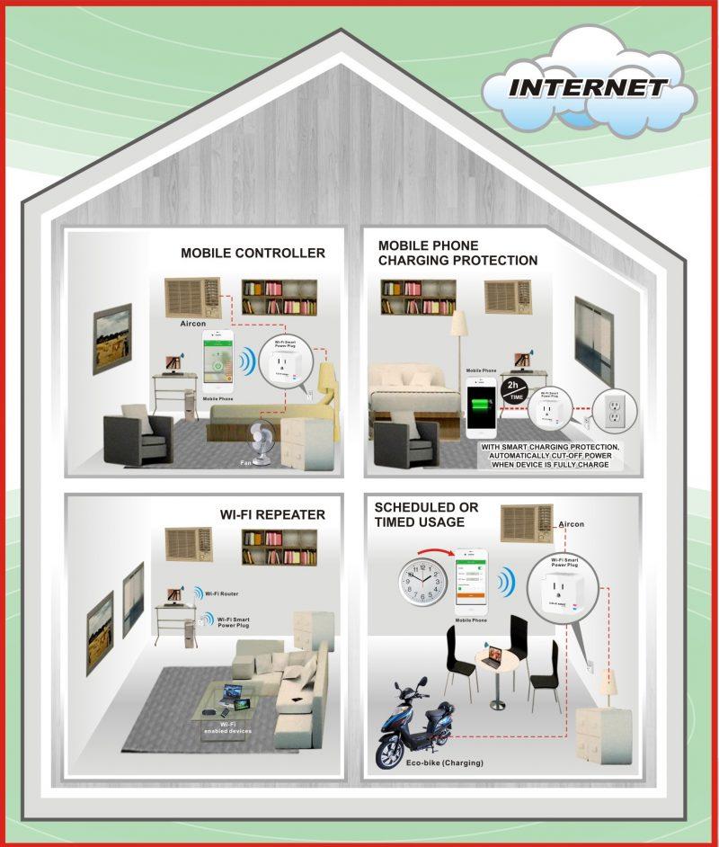 WifiSmartPowerPlug visual chart