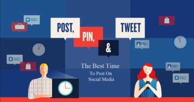 What Are The Best Time To Post on Social Media