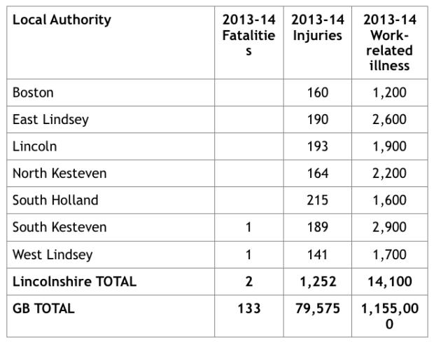 Data: HSE