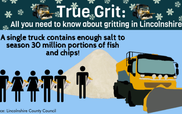 Gritting infographic series by Lincolnshire County Council.