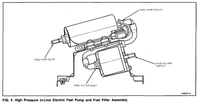 Service manual [1984 Lincoln Mark Vii Valve Wiring