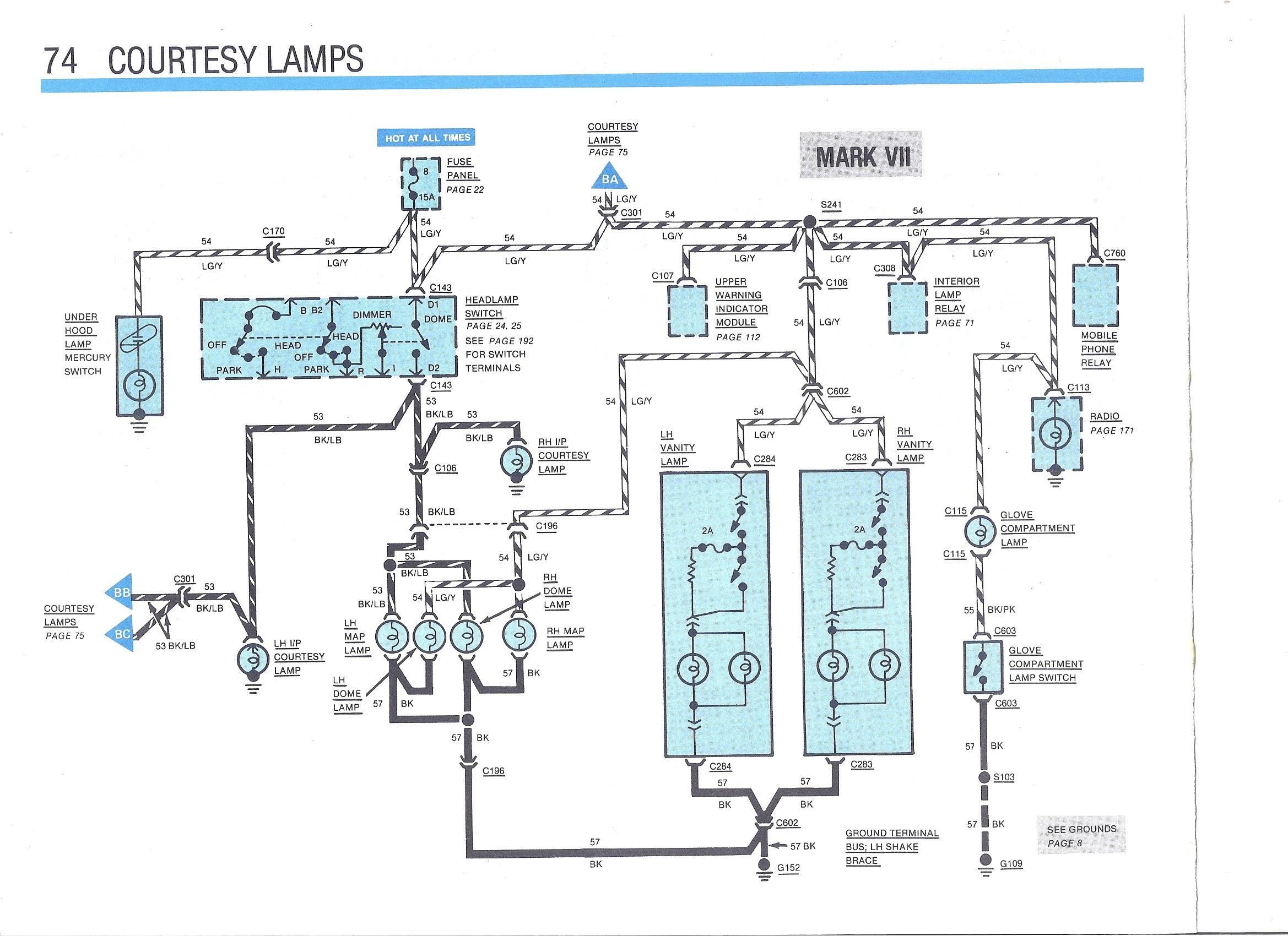 87 mark vii wiring harness diagram