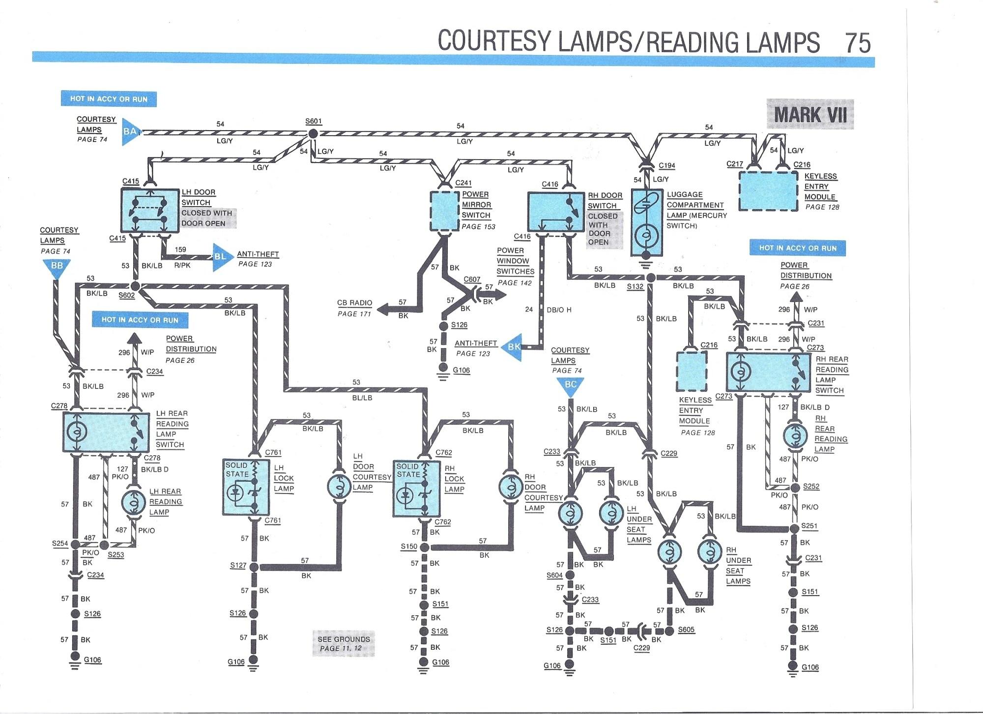 hight resolution of mark 7 wiring diagram wiring diagram toolbox wiring diagram for a 1989 lincoln mark 7