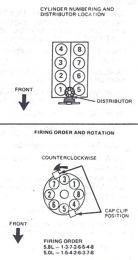 ford 460 firing order diagram wiring ceiling light the lincoln mark vii club • view topic - engine miss, need advice