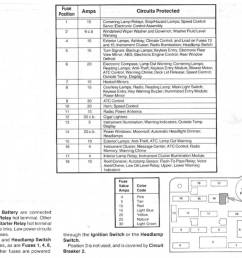 lincoln mark 6 fuse box 23 wiring diagram images 1992 lincoln continental fuse panel 92 lincoln town car fuse box diagram [ 1030 x 773 Pixel ]