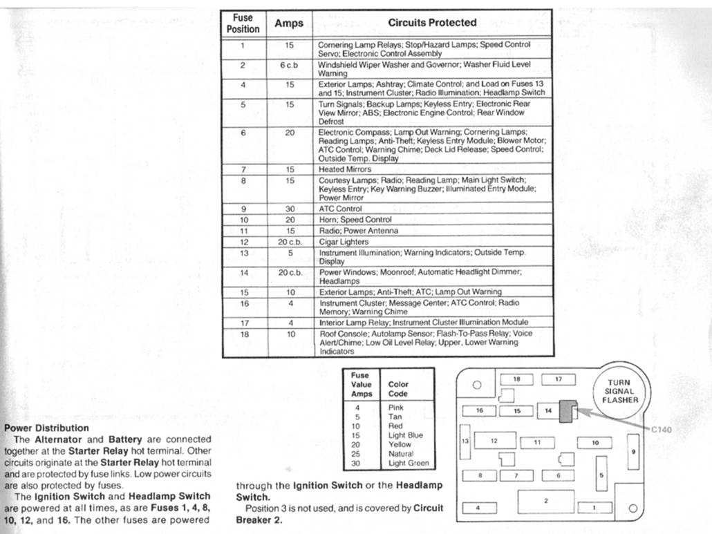 hight resolution of lincoln mark 6 fuse box 23 wiring diagram images 1992 lincoln continental fuse panel 92 lincoln town car fuse box diagram