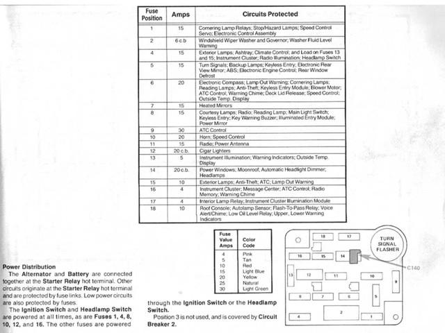 mark 7 fuse diagram advance mark ballast wiring diagram