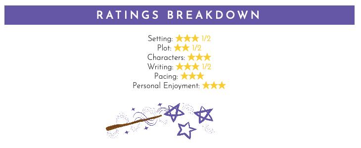 Ratings Breakdown for The Beautiful