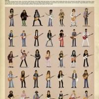 Max Dalton - Guitar Lessons poster
