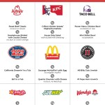 11 Best Low Carb Fast Food Joints What To Order Printer Friendly