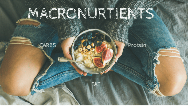 Macros: Everything You Need To Know