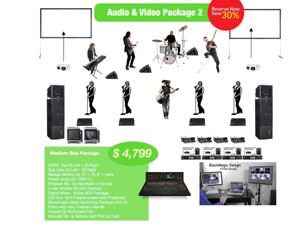 Medium AV rental package