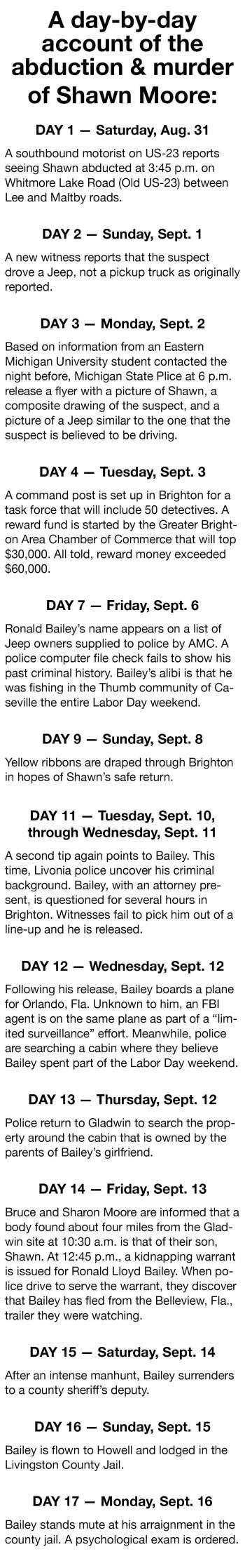 Shawn Moore Timeline