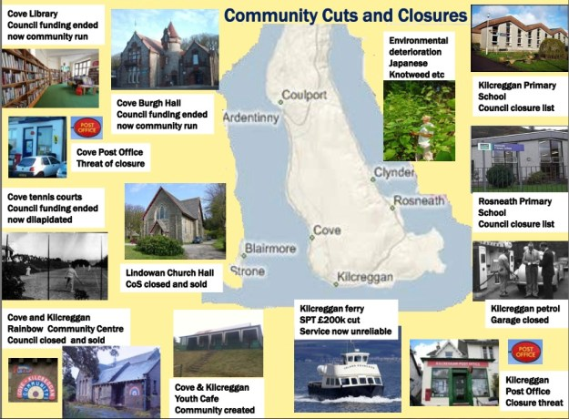 Community cuts? The trust  cites threats to a range of facilities and services. The Post Office categorically stated that neither the Cove or Kilcreggan branch was under threat, whil the Rainbow Cetre is expected to be sold by Argyll and Bute Council but the sale has not yetbeen completed.