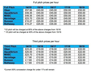 The proposed prices rise full - click to enlarge image.