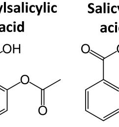 chemical structure acetylsalicylic acid salicylic acid [ 1399 x 905 Pixel ]