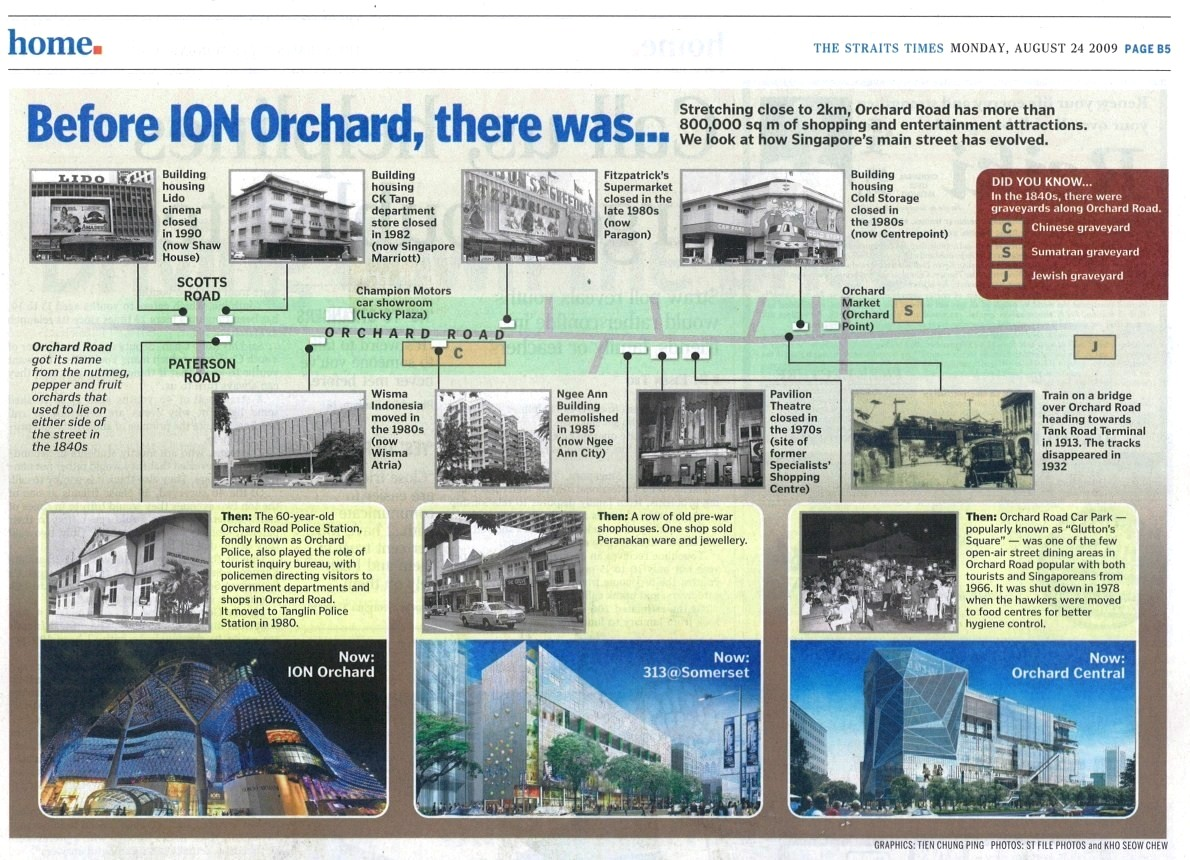 Straits Times 20090824 | The Long and Winding Road