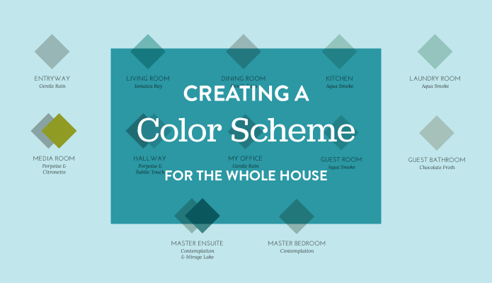 Creating a Color Scheme for the Whole House #thelovelygeek