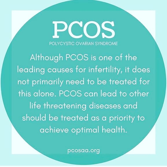 PCOS Awareness Association