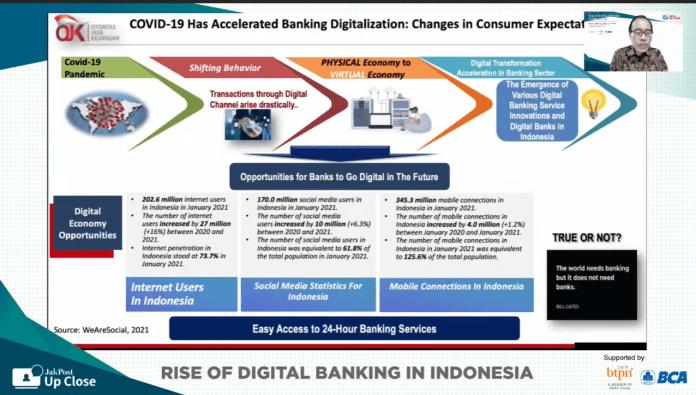 Digital banking Indonesia future - indonesia internet penetration