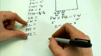 4 Calculating Pleats