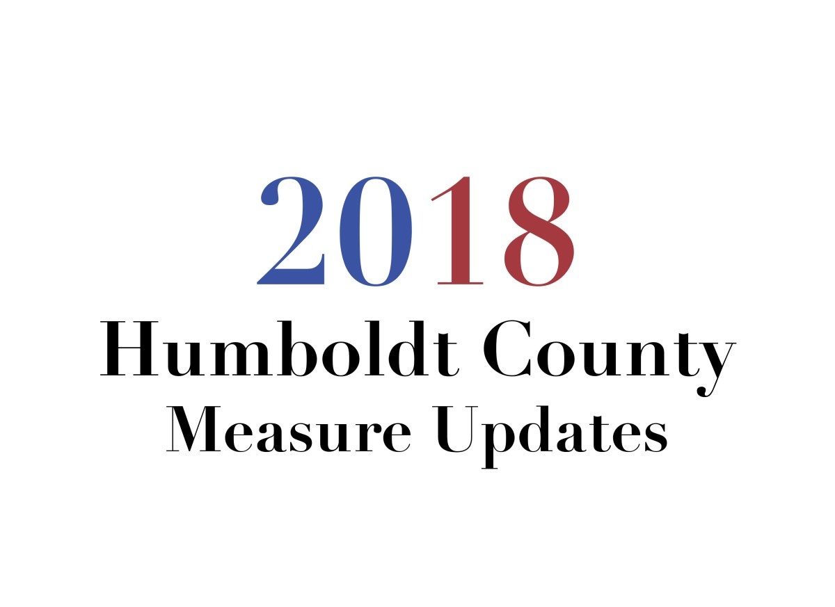 Local Measure 2018 Election Results