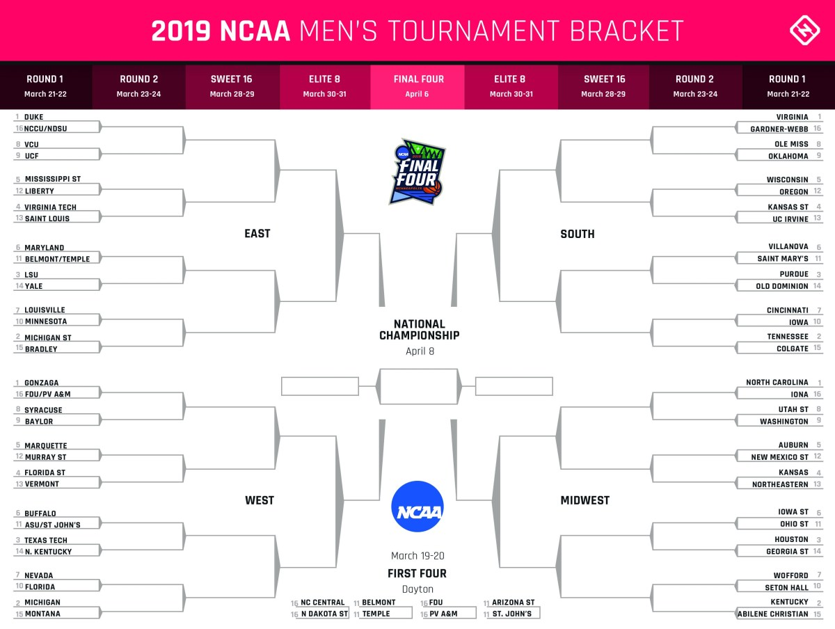 Participate in the Lumberjack Bracket Challenge! – The ...